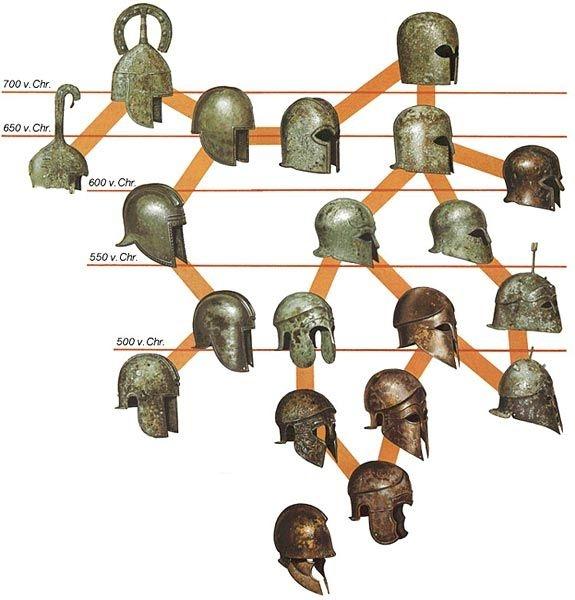Еволюция на гръцкия шлем от VІІІ до V век пр. н.е. Снимка: Инститита по археология към РАН