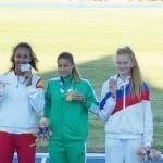 младежката олимпиада
