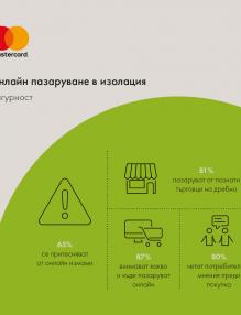 19.05_e-commerce_info graphic 3